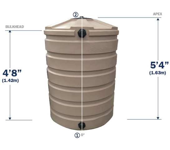 Tank Dimensions Side View